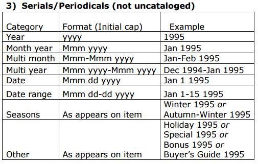 Series-Periodicals-graph